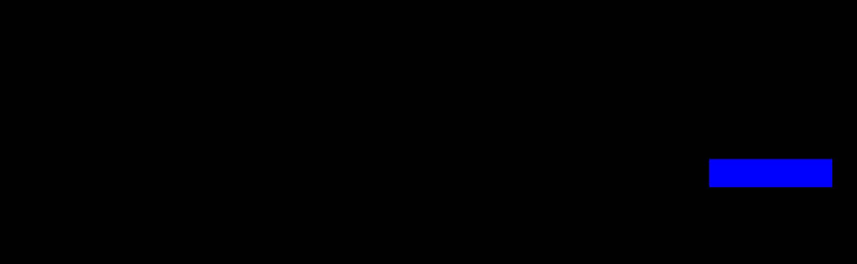 SPRING Axel Springer Digital News Media GmbH